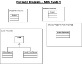 PackageDiagram2