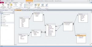 IS582 Lab 3 - Relationship Diagram