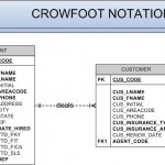 Screenshot_Answer2_CrowfootNotation