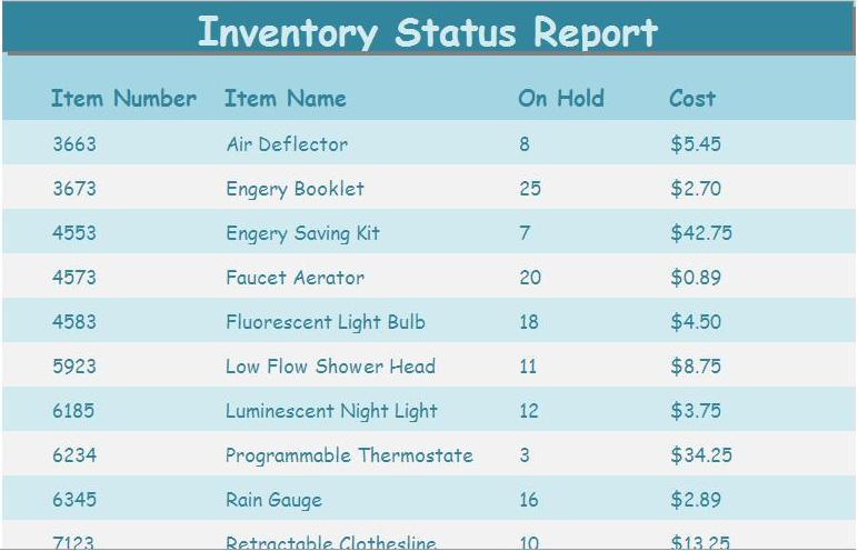 screenshot_InventoryStatusReport_CloseView