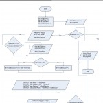 Screenshot_CIS115_Lab5_flowchart