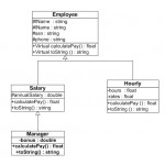 Lab 5: UML_Diagram