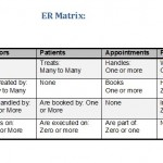 Course Proj: ERMatrix